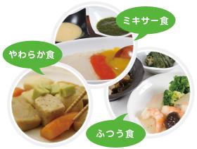 通食、やわらか食、ミキサー食